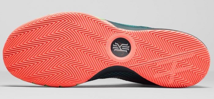 Basketball Shoes with the Best Traction